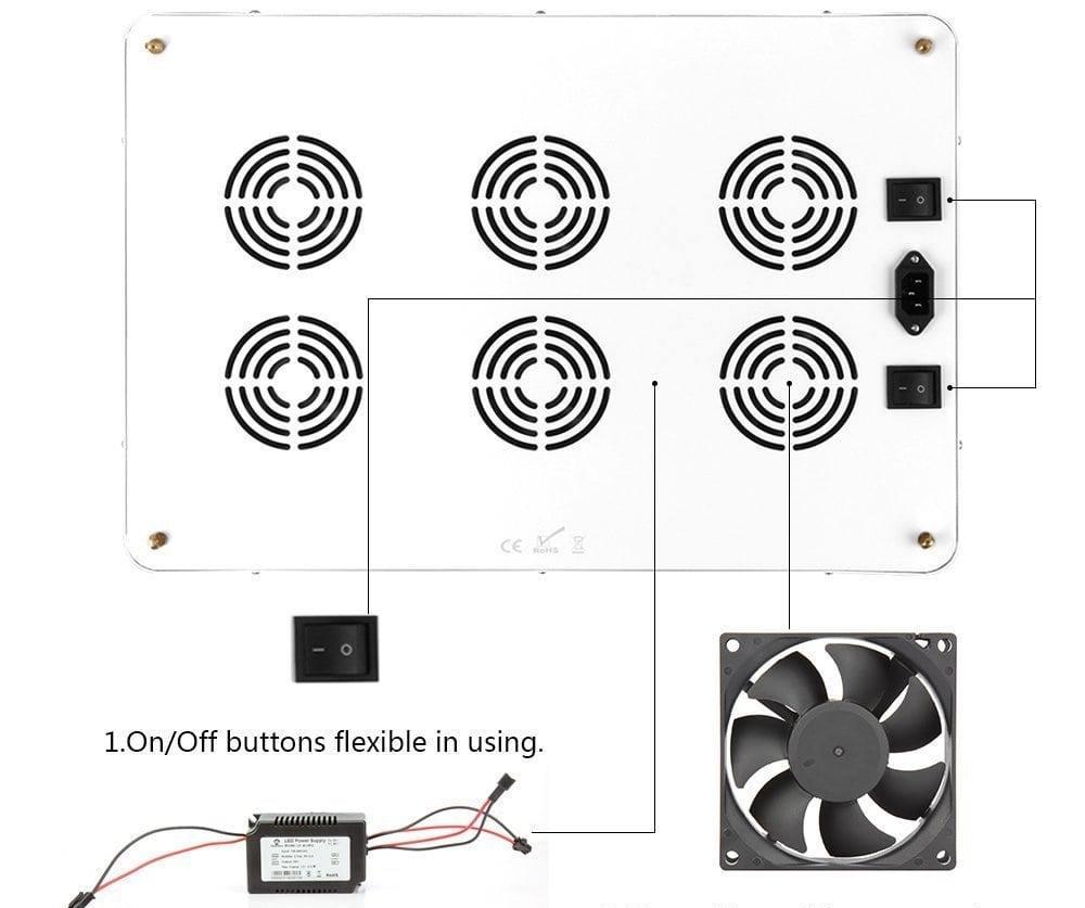 Full spectrum LED grow light control