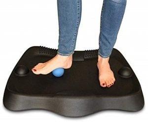 Treat My Feet Anti Fatigue Standing Desk Mat